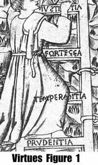 Virtues Figure 1