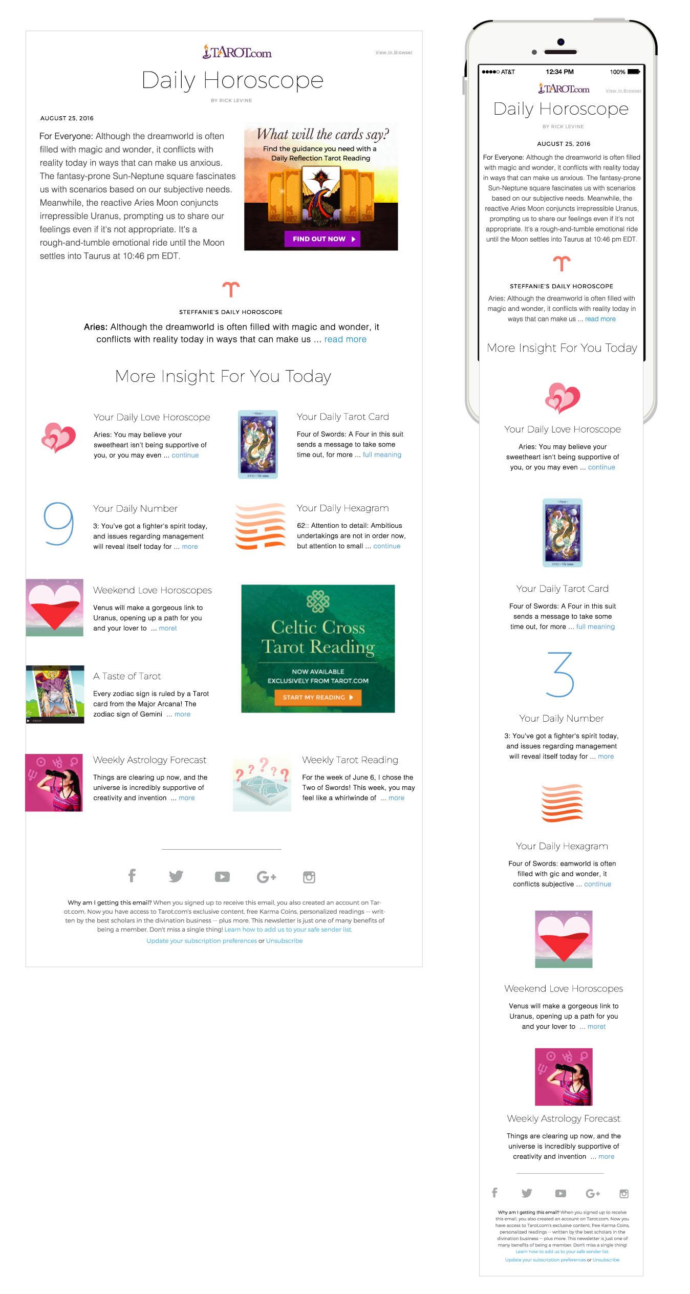 daily horoscope email