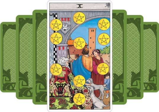Money Potentials Tarot