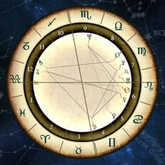 Preisident Obama's Astrology birth chart