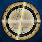 Angles of a Birth Chart