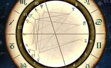 Oprah's Astrology