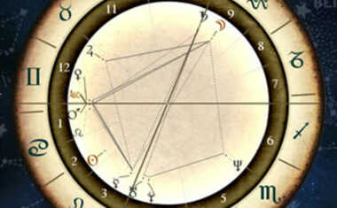 Sandra Bullock's Astrology