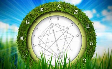 Zodiac Signs Videos