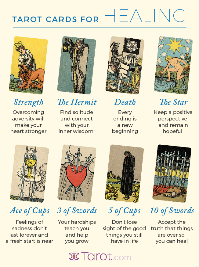 Best Tarot Cards For Grief And Healing