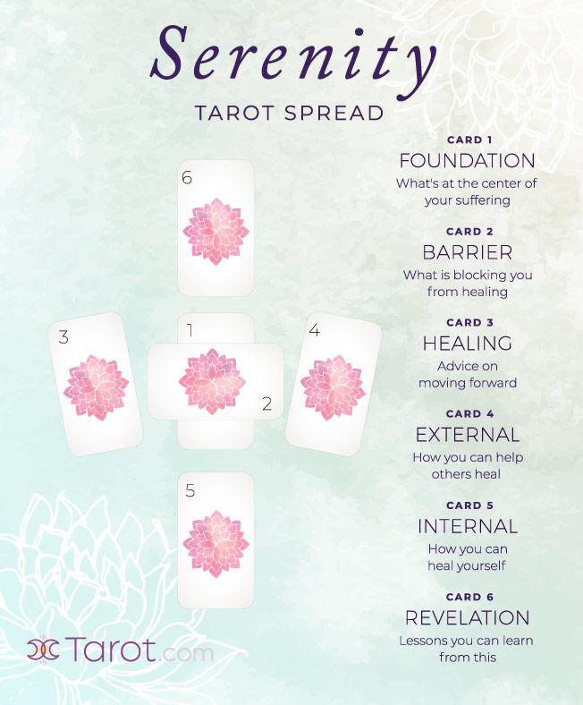 Serenity Tarot Spread