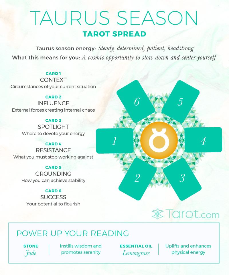 Taurus Season Tarot Spread