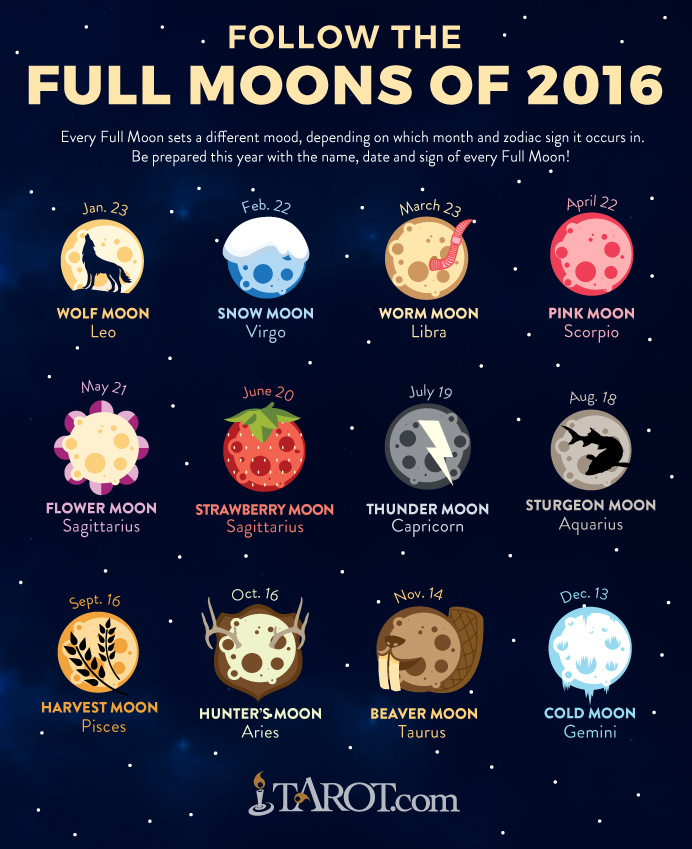 Full Moons of 2016