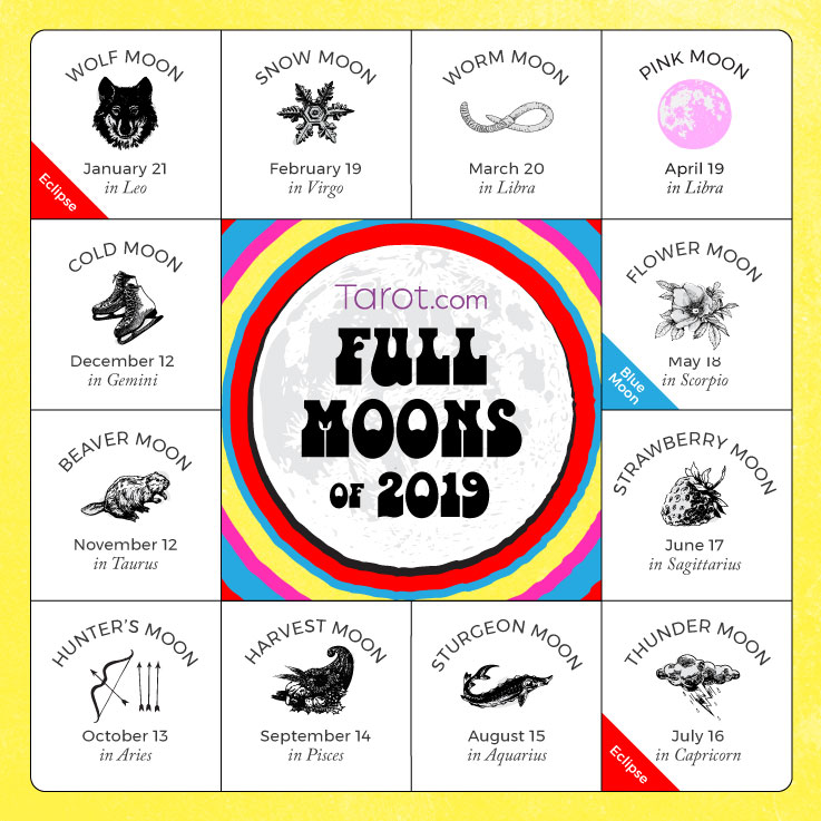 Full Moons of 2019