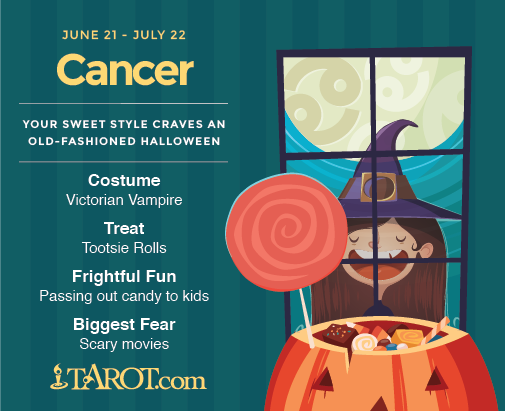 Cancer Halloween