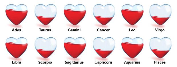Weekend Love Horoscope