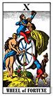 1jj-swiss - Wheel of Fortune