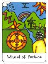 Wheel of Fortune Tarot Card - African Tarot Deck