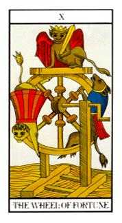 The Wheel of Fortune Tarot Card - Angel Tarot Deck