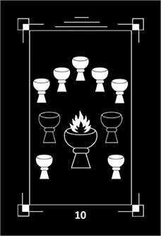 Ten of Cauldrons Tarot Card - Dark Exact Tarot Deck