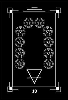 Ten of Coins Tarot Card - Dark Exact Tarot Deck
