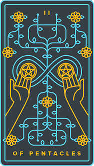 Two of Discs Tarot Card - Golden Thread Tarot Deck