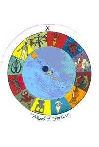 The Wheel of Fortune Tarot Card - Motherpeace Tarot Deck
