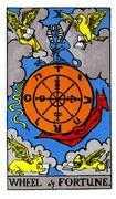 Wheel of Fortune Tarot card in Rider Waite Tarot deck