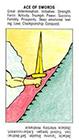 starter - Ace of Swords