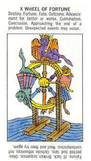 The Wheel of Fortune Tarot Card - Starter Tarot Deck