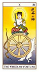ukiyoe - Wheel of Fortune