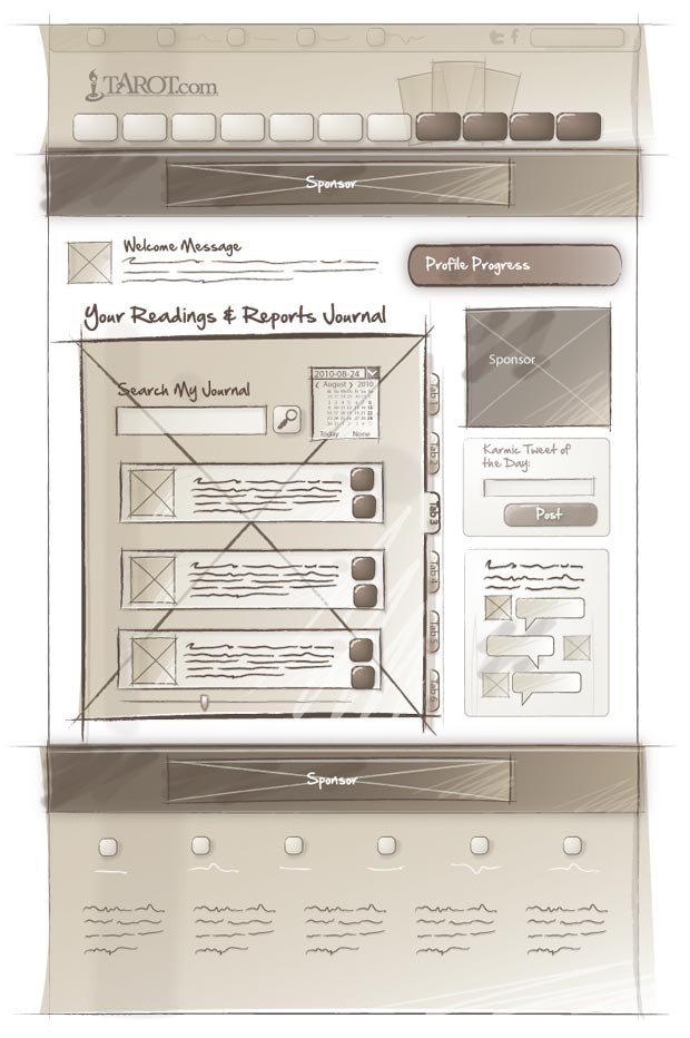 Readings and Reports Journal