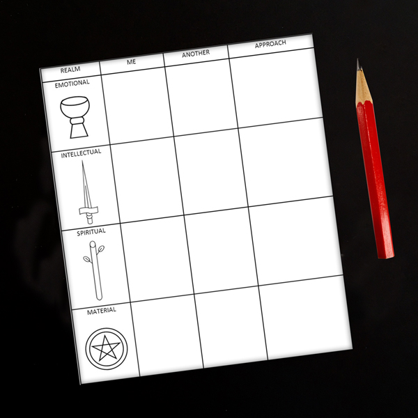 Tarot Practice Chart